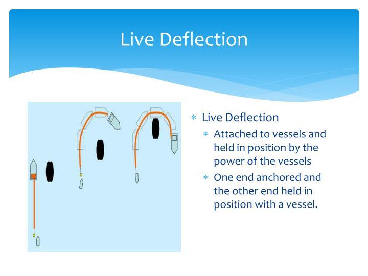 Live Deflection