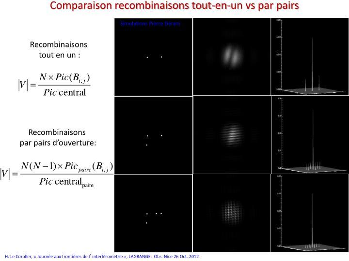 Comparaison recombinaisons tout-en-un vs par pairs