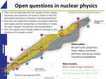 open questions in nuclear physics