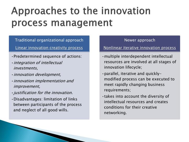 approaches to innovation management Design thinking minimizes the uncertainty and risk of innovation by engaging customers or users through a series of prototypes to learn, test and refine concepts design thinkers rely on customer insights gained from real-world experiments, not just historical data or market research.