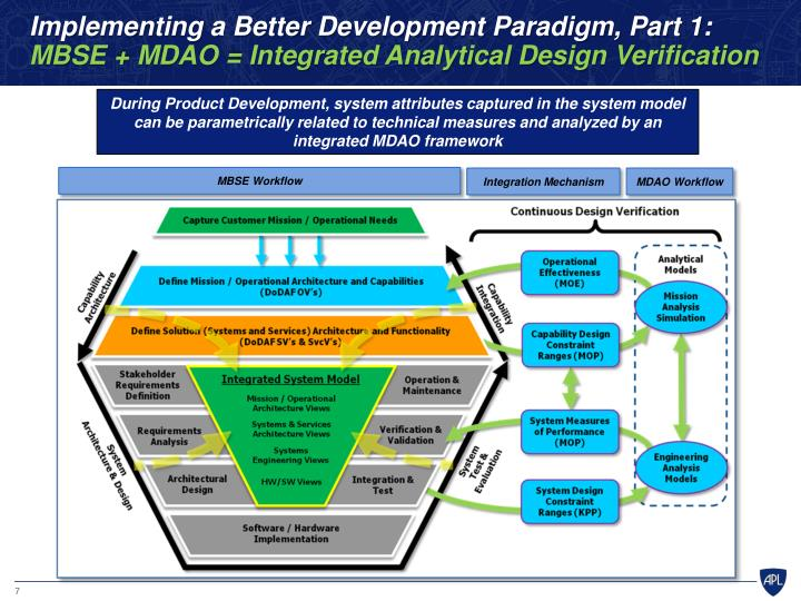 Implementing a Better Development Paradigm, Part 1:
