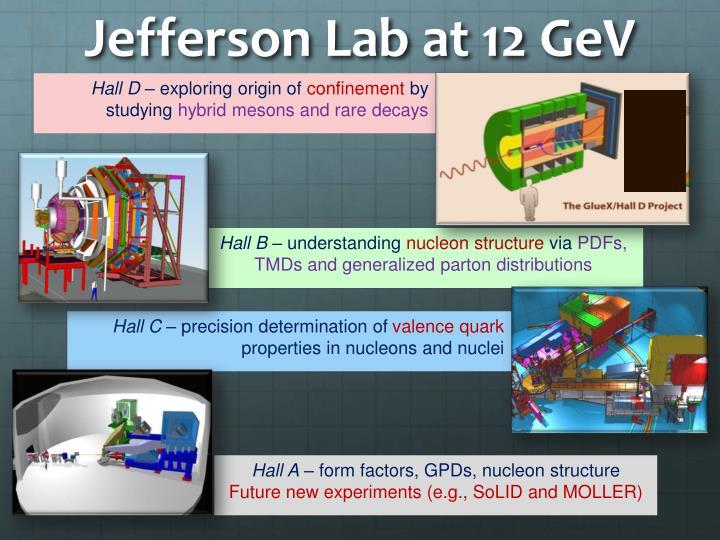 Jefferson Lab at 12