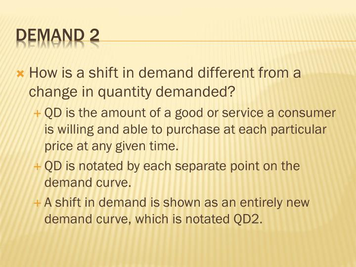 How is a shift in demand different from a change in quantity demanded?
