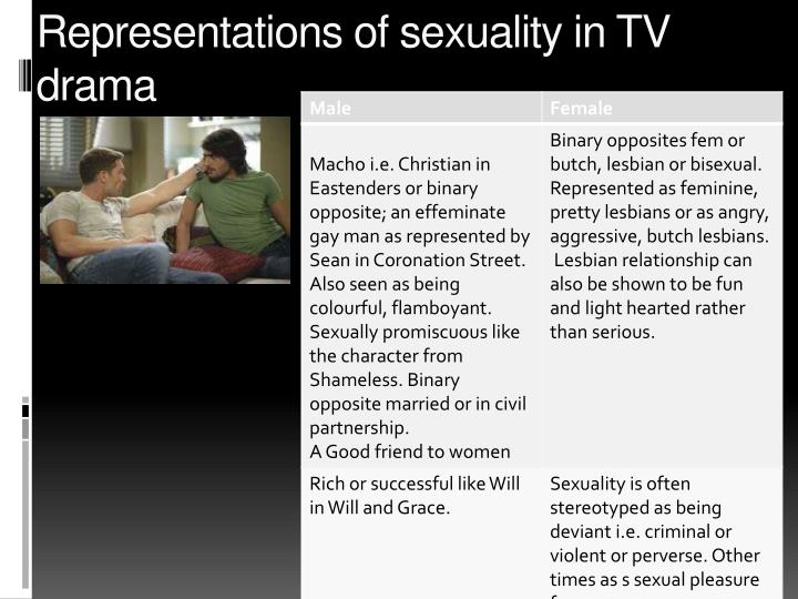 Representations of sexuality in TV drama