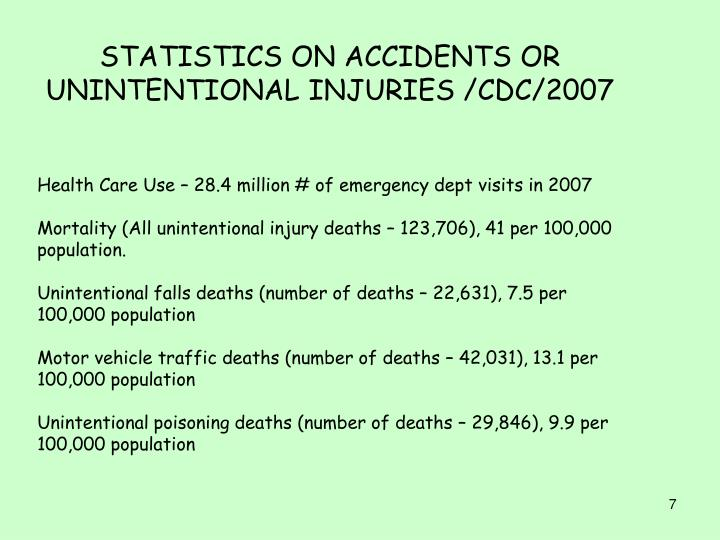 Ppt Intentional Amp Unintentional Injuries Powerpoint