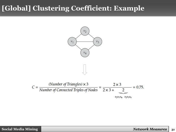 [Global] Clustering Coefficient: Example