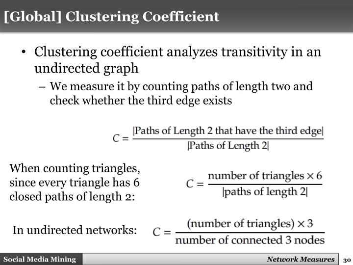 [Global] Clustering Coefficient