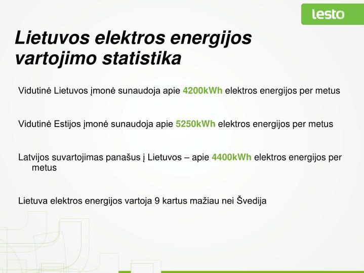 Lietuvos elektros energijos vartojimo statistika