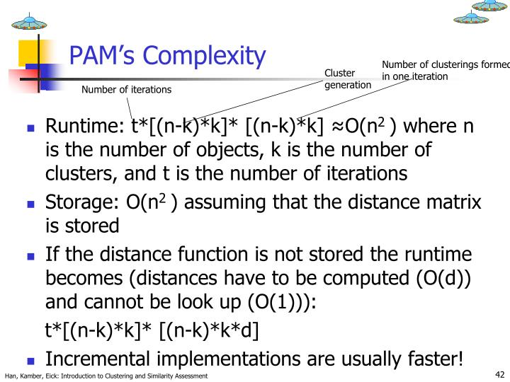 PAM's Complexity