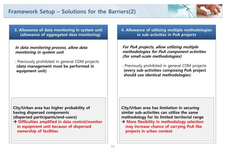 Framework Setup – Solutions for the Barriers(2)