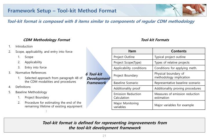 Framework Setup – Tool-kit Method Format