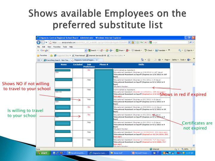 Shows available Employees on the preferred substitute list