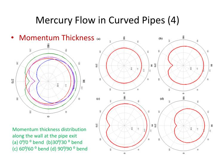 Mercury Flow in Curved Pipes (4)