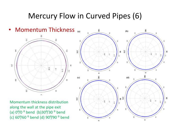 Mercury Flow in Curved Pipes (6)