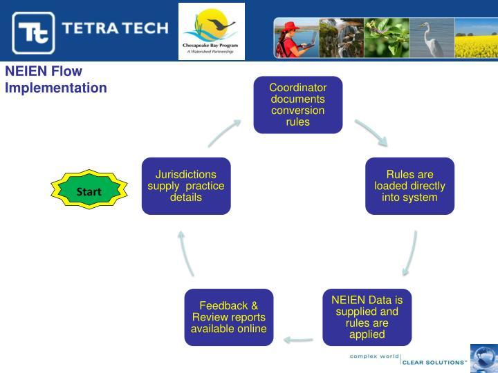 NEIEN Flow Implementation