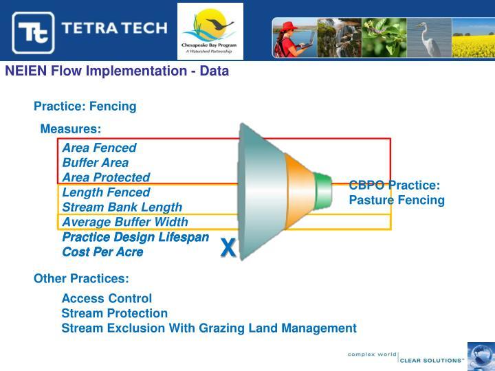 NEIEN Flow Implementation - Data