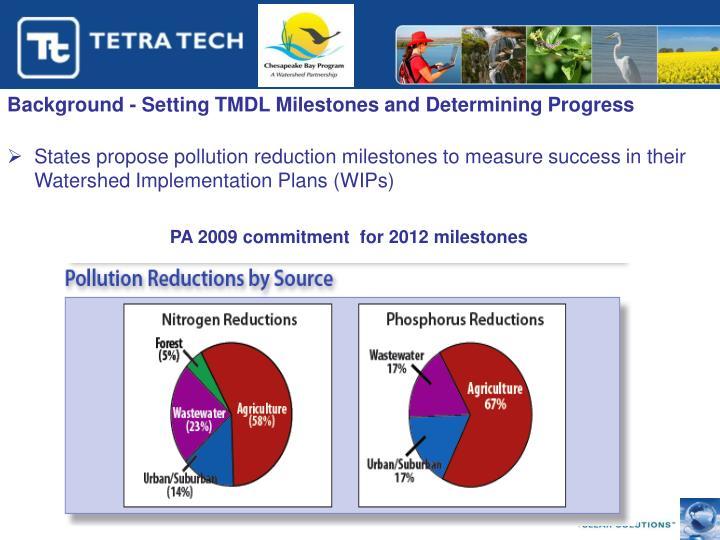 Background - Setting TMDL Milestones and Determining Progress