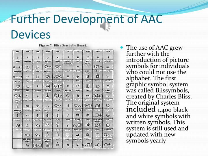 Ppt The History Of Augmentative And Alternative Communication Aac