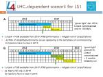 lhc dependent scenarii for ls1