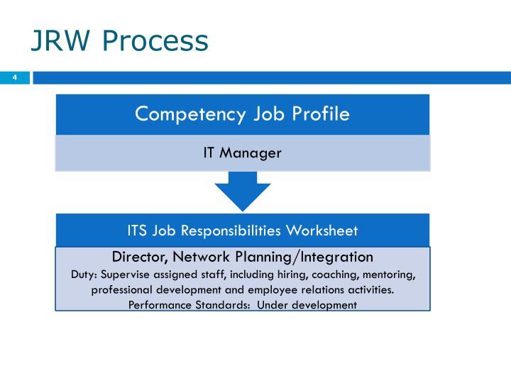 JRW Process