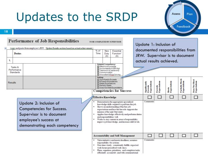 Updates to the SRDP