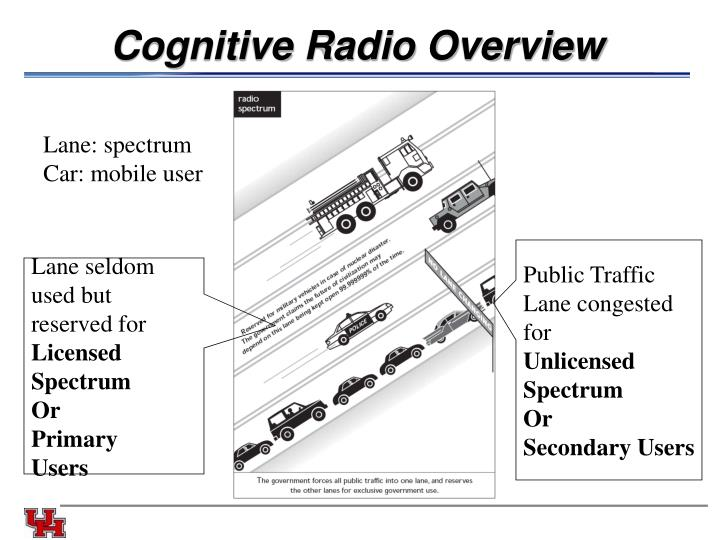 Cognitive radio overview