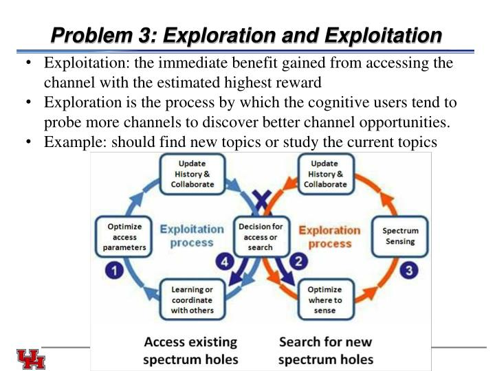 Problem 3: Exploration and Exploitation