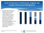 level of autonomy in netherlands england and sweden by personnel management