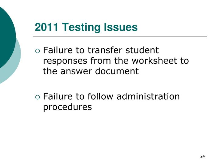2011 Testing Issues