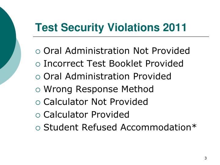 Test security violations 2011