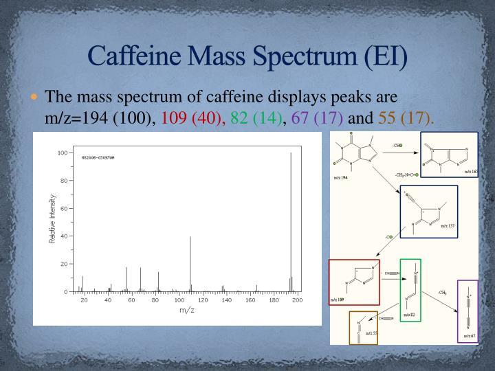 Caffeine Mass Spectrum (EI)