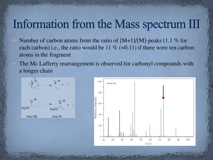 Information from the Mass spectrum