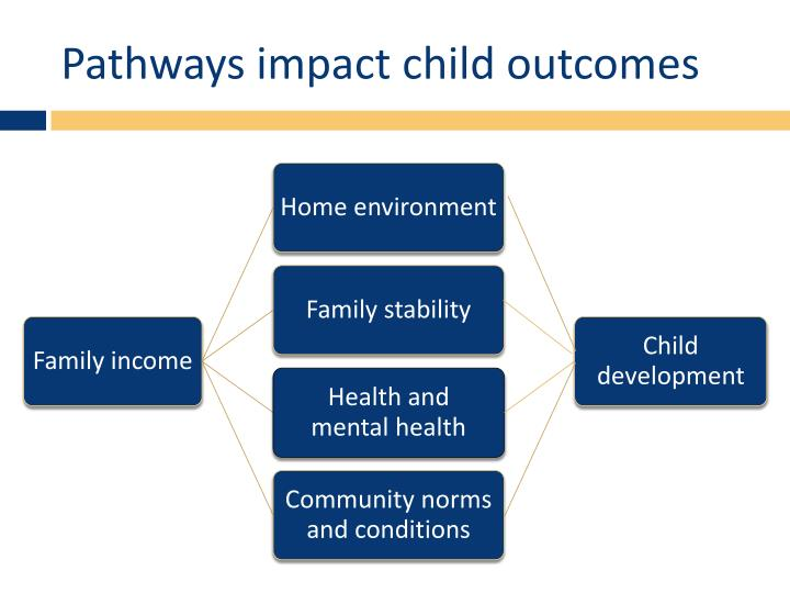 Pathways impact child outcomes