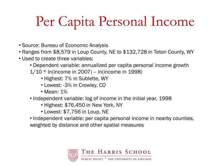 Per Capita Personal Income