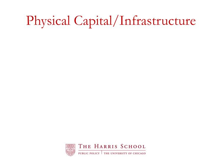 Physical Capital/Infrastructure