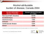 alcohol attributable burden of disease canada 2004