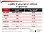 hepatitis b vaccination policies by province