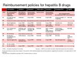 reimbursement policies for hepatitis b drugs