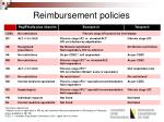 reimbursement policies