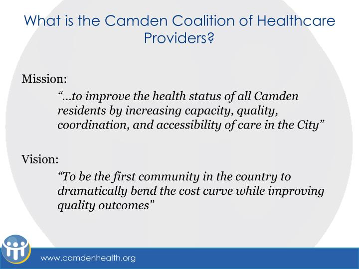 What is the Camden Coalition of Healthcare Providers?