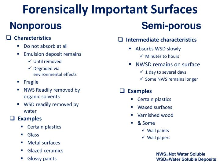 Forensically important surfaces