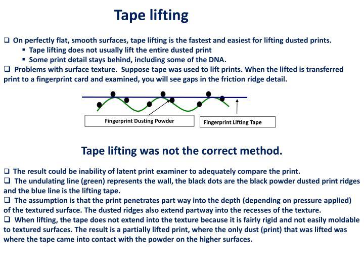 Tape lifting