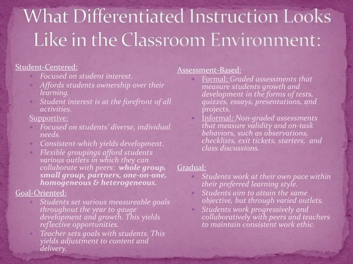 What Differentiated Instruction Looks Like in the Classroom Environment: