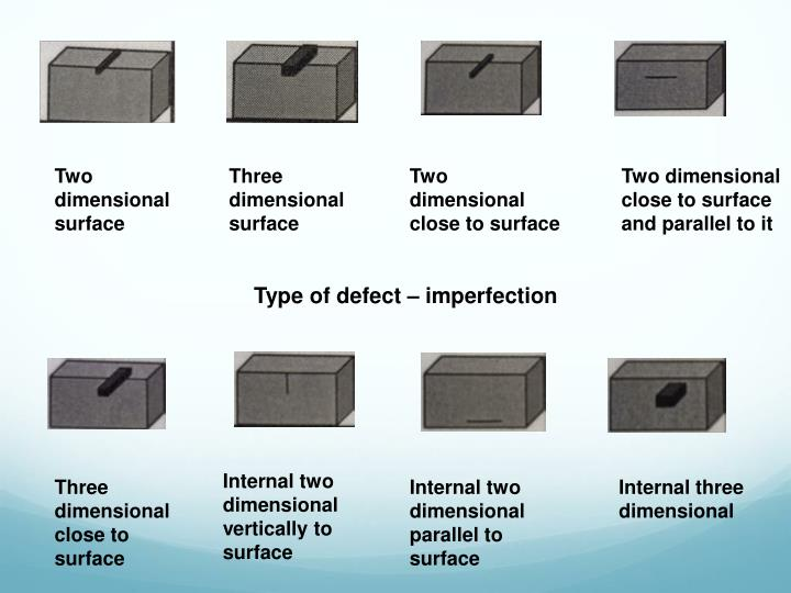 Two dimensional surface