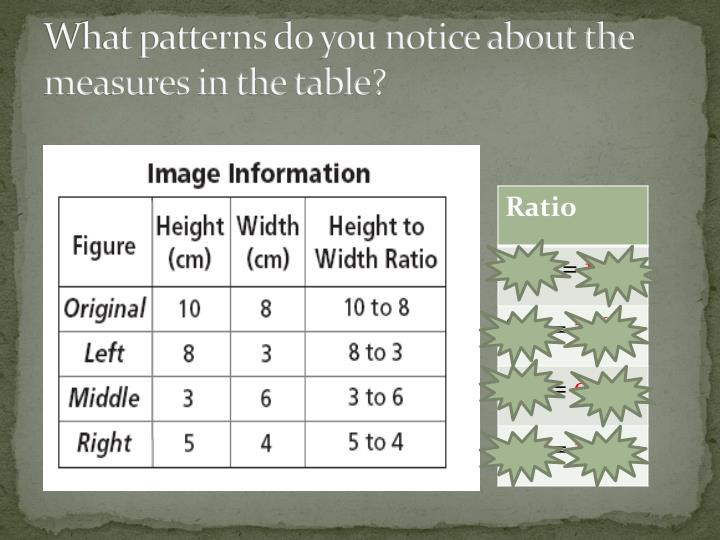 What patterns do you notice about the measures in the table?