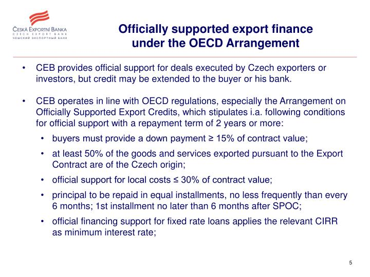 Officially supported export finance