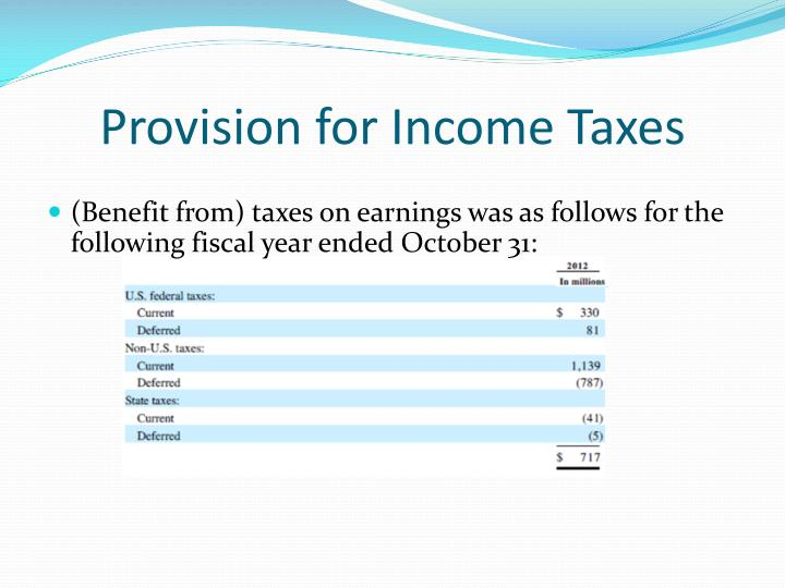Provision for income taxes1