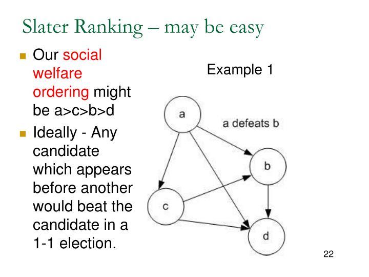 Slater Ranking – may be easy