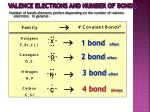valence electrons and number of bonds