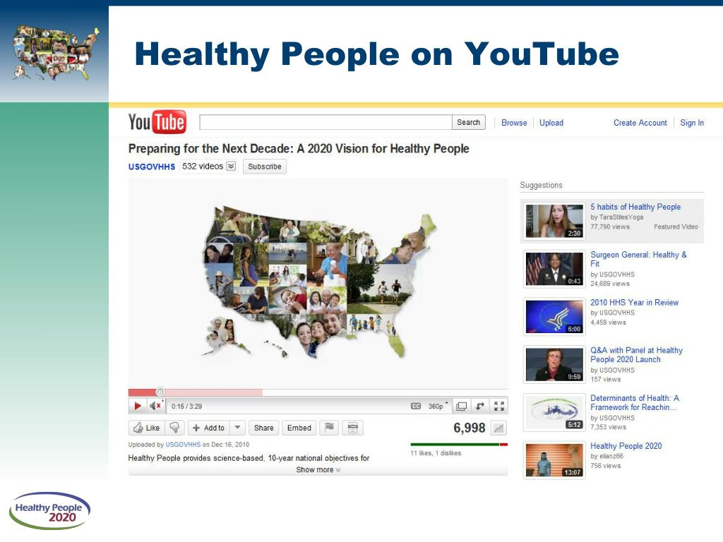 PPT - The Road to Healthy People 2020 PowerPoint